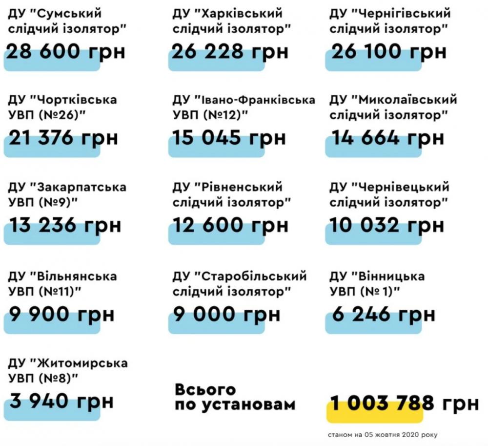 Снимок экрана 2020-10-05 в 17.47.02.png
